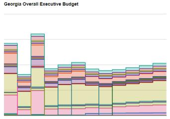 BudgetWatch